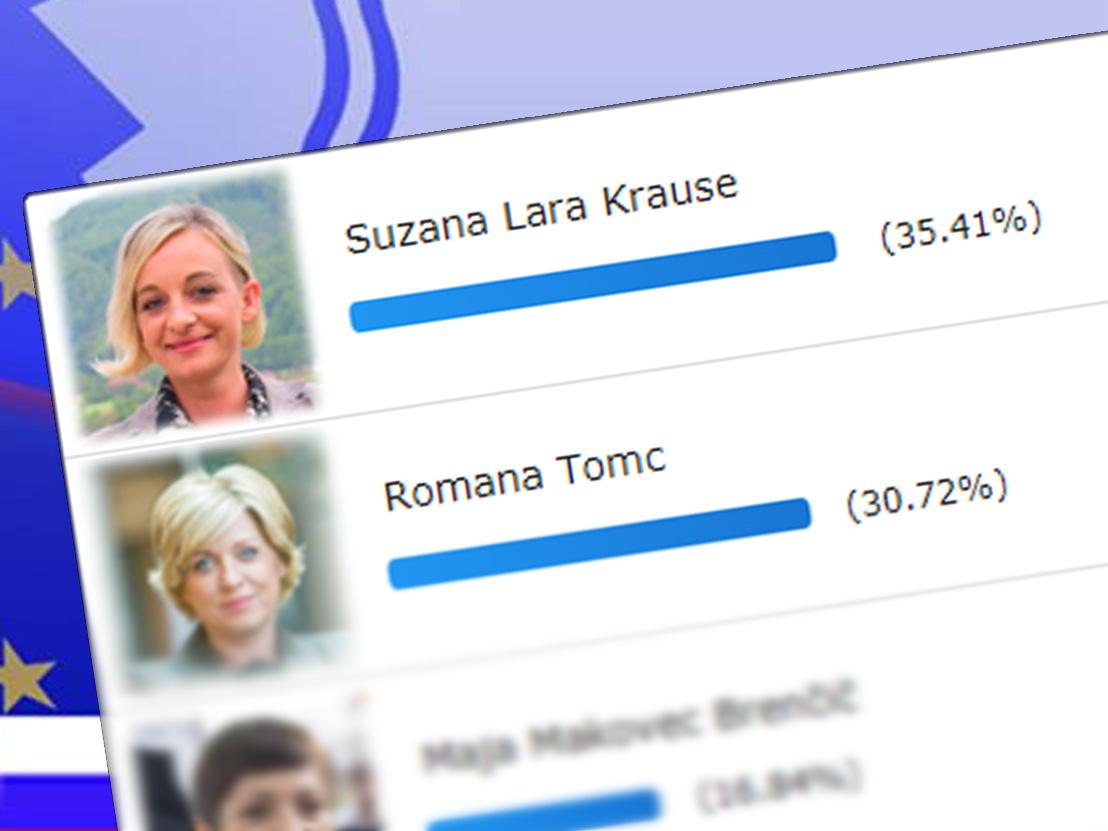 Simpatična Suzana Lara Krause pred prvo zasledovalko Romano Tomc