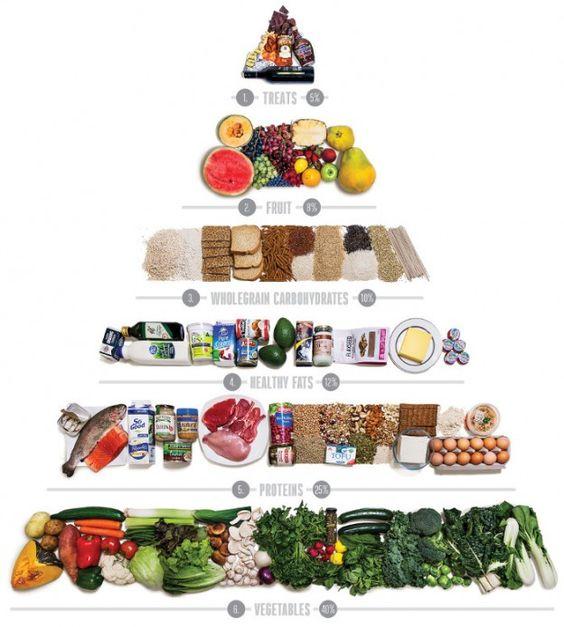 2. srečanje z Majo: Pravilna prehrana je ključ do vsega