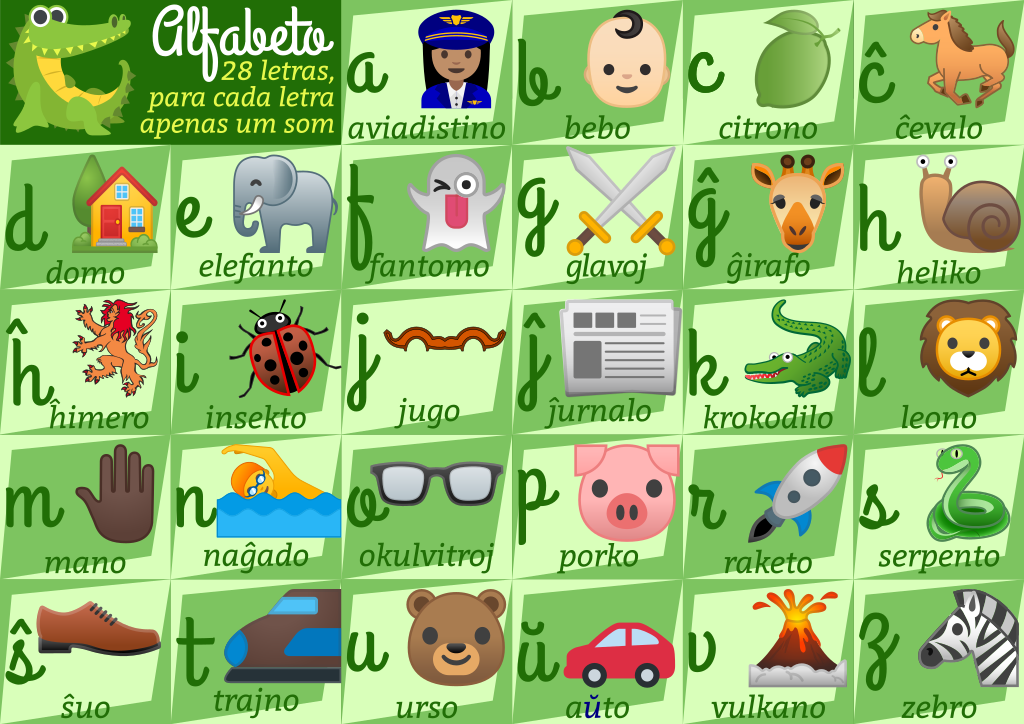 Esperanto je mednarodni umetni jezik, ustvarjen z namenom lažjega komuniciranja med različnimi ljudmi in kulturami.