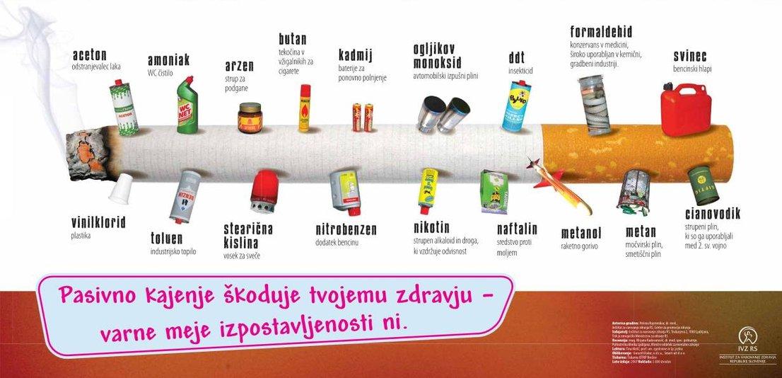 Ne le nikotin, tobačni dim vsebuje številne zdravju škodljive snovi.