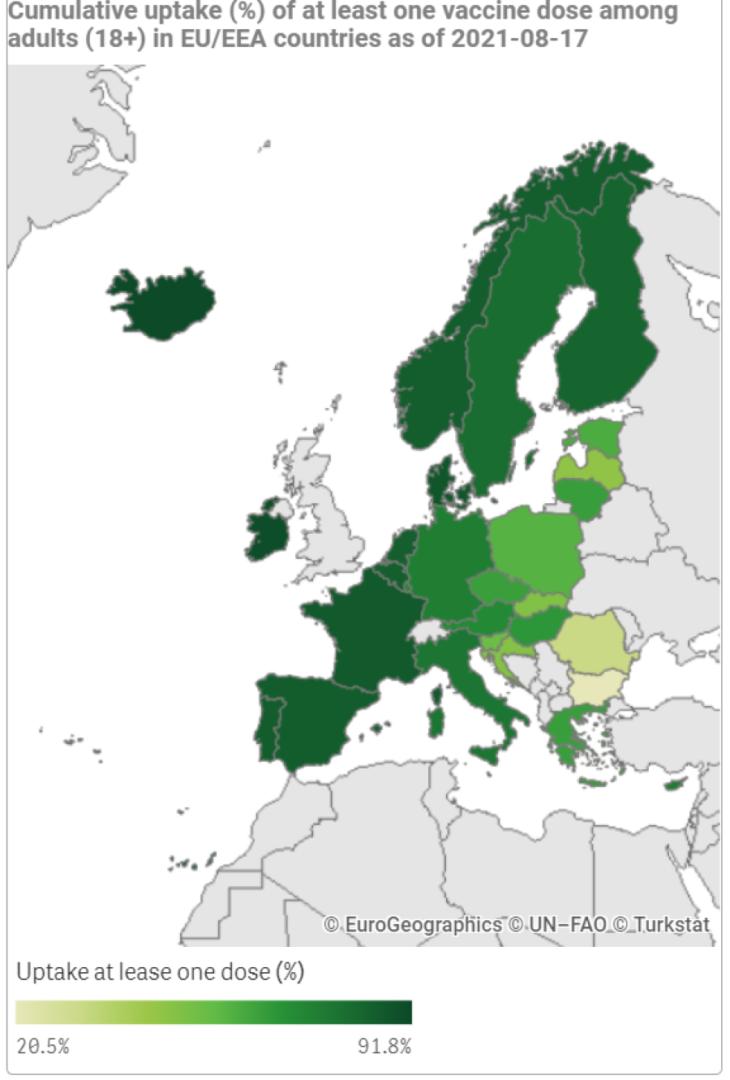 Zanimivo pa je, da imajo države, ki se v slovenskem prostoru običajno navajajo kot merilo (skandinavske države) visoko precepljenost.