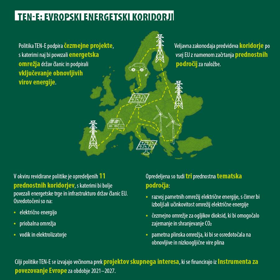 Prednostno si bo slovensko predsedstvo svetu EU prizadevalo doseči čim večji napredek pri obravnavi uredbe o vseevropskih energetskih omrežjih (TEN-E). Vir slike: Consilium.europa.