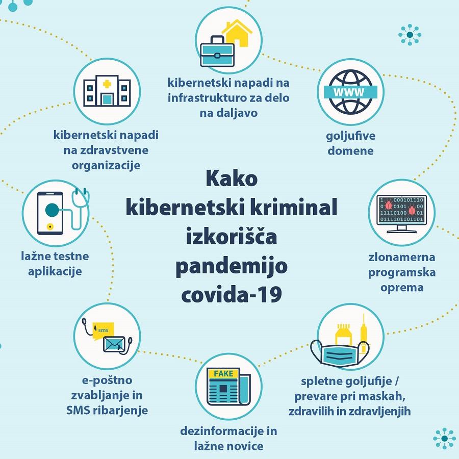 Kibernetski kriminal je dodobra izkoristil pandemijo covida-19. Vsled tega sta krepitev odpornosti in kibernetskega kriznega odzivanja ključna. Vir slike: Consilium.europa.