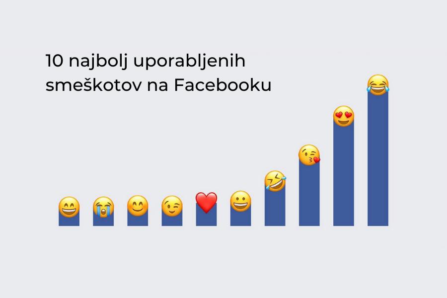 Deset najbolj uporabljenih emoji znakov na Facebooku. Vir slike: Lifewire.